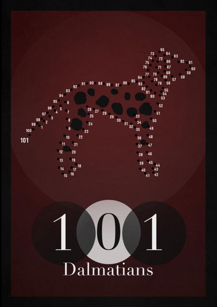 101dalmatas