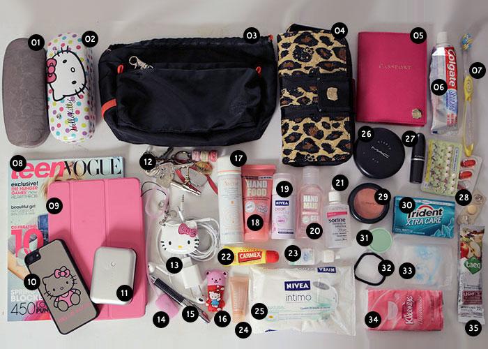 Bolsa De Mão No Avião : O que levar na bolsa de mao do aviao vai viajar