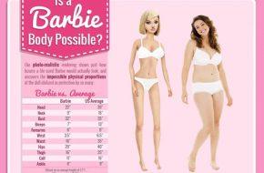 Se a Barbie fosse uma mulher real…